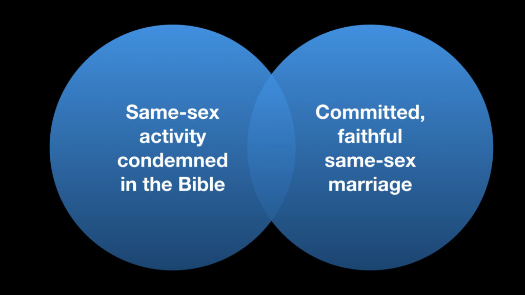 What the bible says about fornication